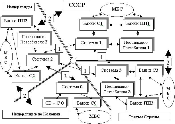 Схема гибридного